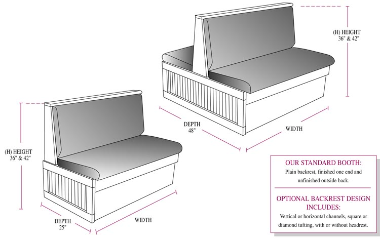 Rendering Of Booths With Upholstered Backrest